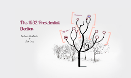 Copy of Presidential Election