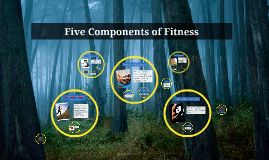 Copy of Five Components of Fitness