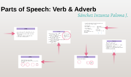 Parts of speech: Verb & Adverb