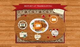 Copy of History of Thanksgiving