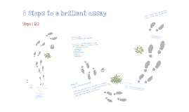 X curricular Essay Writing