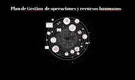 Copy of Plan de Gestion  de operaciones y recursos hunmanos