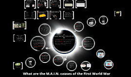 The M.A.I.N Causes of the First World War