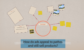 How do ads appeal to pathos and still sell products?