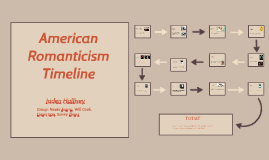 American romanticism timeline