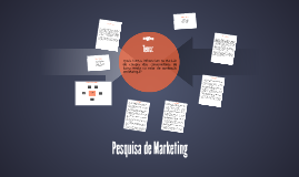 Copy of Pesquisa de Marketing