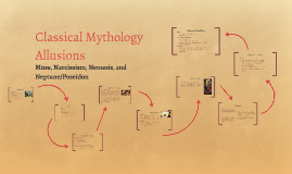 Classical Mythology Allusions