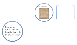 China's Constitution Compared to the US's Constitution
