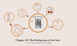 Chapter 10: The Bridegroom of the Soul