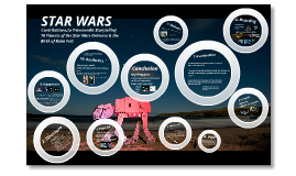 Copy of Star Wars Transmedia