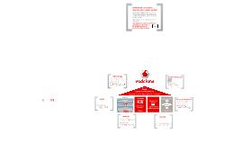 Vodafone Traineeship