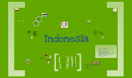 Indonesian Business Project