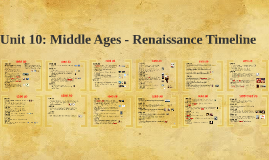 Unit 10: Middle Ages - Renaissance Timeline