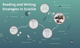 Reading and Writing Strategies in Science