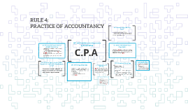Rule 4: Practice of Accountancy