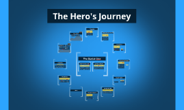 CIDN: Hero's Journey
