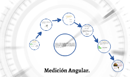 Copy of Medicion Angular.
