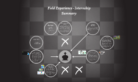 ETEC 6010: My Field Experience