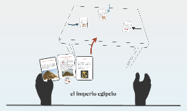Copy of el imperio egipcio