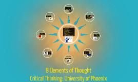 8 Elements of Thought