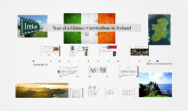 Year at a Glance: Curriculum in Ireland