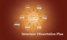 Structure/Dissertation Plan