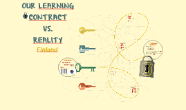 Copy of OUR LEARNING CONTRACT VS. REALITY