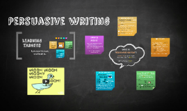 Copy of Persuasive writing