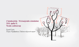 Copy of A tanulás jövője - közösségi utak a tanulásban