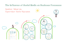 Copy of The Influence of Social Media on Business Processes