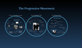 Progressive Era--Chapter 8