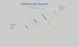 Copy of Patient Care System