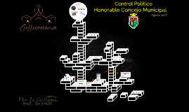 Control Político