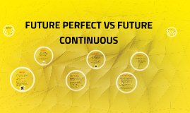 Copy of FUTURE PERFECT VS FUTURE CONTINUOUS