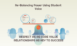 REbalancing power using student voice