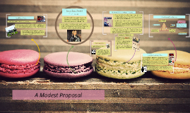 Copy of A Modest Proposal