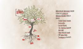 Copy of MENANGANI MASALAH HADIR LEWAT KE SEKOLAH MELALUITEKNIK UNDU