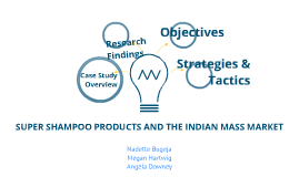 objectives of shampoo product