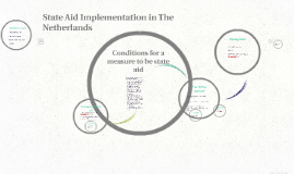 State Aid Implementation in The Netherlands