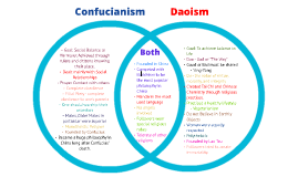 comparing and contrasting taoism and confucianism Tips to writing a compare and contrast confucianism  and contrast confucianism and taoism  instance if you are comparing or contrasting orcas and you can.