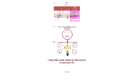 Copy of Use Addiction Mechanisms in Computer Games