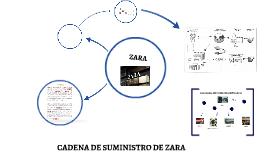 Copy of CADENA DE SUMINISTRO ZARA