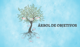 Copy of ÁRBOL DE OBJETIVOS