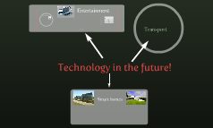 Technology in the future!