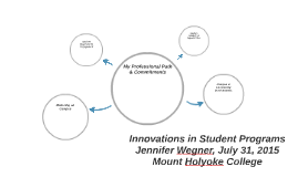 Mount Holyoke Presentation