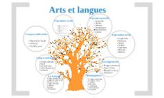 Arts et langues