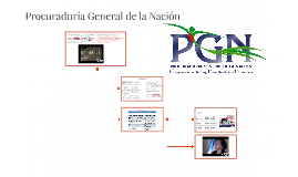 PROCURADURÍA GENERAL DE LA NACION GUATEMALA