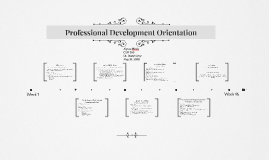 PD Orientation