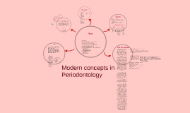 Modern concepts in Periodontology