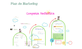 Copy of Marketing Cpt - Creating a  Marketing Plan